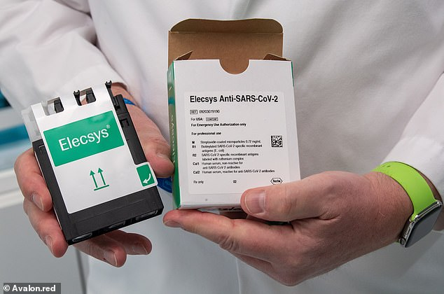 The Roche test, called Elecsys (pictured), produces results in a laboratory and is said to be 100 per cent accurate