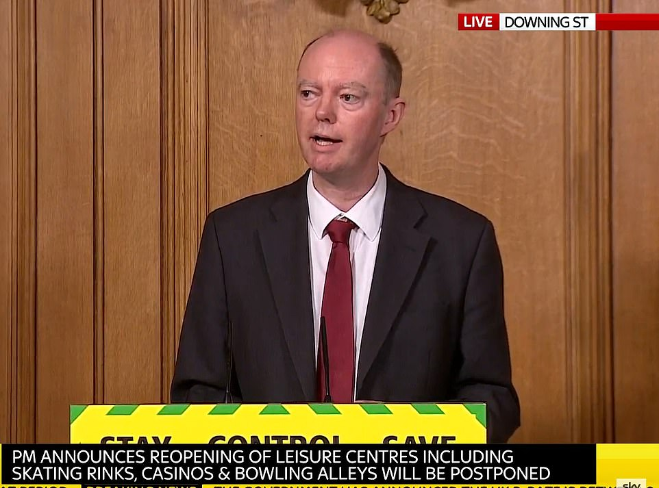 Professor Chris Whitty said coronavirus cases are rising in the UK because ministers pushed lockdown easing measures 'to their limits'