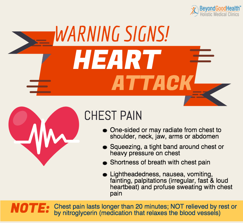 Heart Attack Warning Signs Infographic